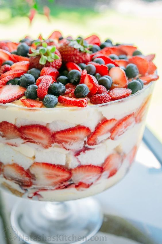 Mixed fruit Trifle recipe, easy dessert recipe, dessert with fruits recipe